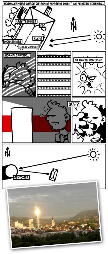 sonnereflektor